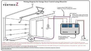 Wiring Diagram for Garage Door Opener November 2018 Vikupauto
