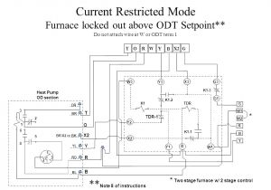 Wiring Diagram for Gas Furnace 2 Stage Furnace thermostat Full Wiring Related Post Two Gas