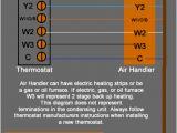 Wiring Diagram for Heat Pump System Heat Pump thermostat Wiring Chart Diagram Honeywell Nest Ecobee