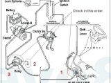 Wiring Diagram for Ignition Switch Wiring Starter Motor Starter Motor Wiring Diagram New Model Wiring
