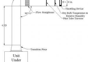 Wiring Diagram for Inverter Static Inverter Wiring Diagram Wiring Diagram Img