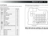 Wiring Diagram for Mitsubishi Montero Sport 1993 Mitsubishi Montero Fuse Box Diagram Wiring Diagram New