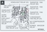 Wiring Diagram for Mitsubishi Montero Sport 1997 Mitsubishi Galant Fuse Diagram Wiring Diagram Used