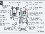 Wiring Diagram for Mitsubishi Montero Sport 1997 Mitsubishi Galant Fuse Diagram Wiring Diagram Used