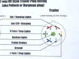 Wiring Diagram for Seven Way Trailer Plug Wabash 7 Way Trailer Wiring Color Diagram Wiring Diagram Details