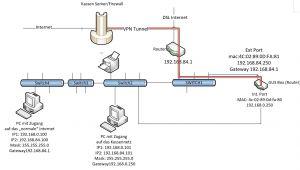Wiring Diagram for Telecaster 71 Tele Wiring Diagram Wiring Diagram Used