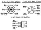 Wiring Diagram for Trailer Lights 6 Way Plug Wiring Diagram Load Trail Llc
