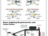 Wiring Diagram for Trailer Lights 6 Way Wiring Diagram for Semi Truck Trailer Diagrams Tail Tractor Private