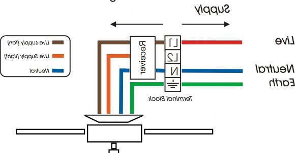 Wiring Diagram for Wall Lights Gewiss Rj45 Wiring Diagram Wiring Diagram Var