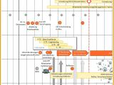 Wiring Diagram Generator Free Er Diagram tool New Er Diagram Examples Er Diagram Examples