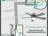 Wiring Diagram Of A Ceiling Fan S M C Ceiling Fan Schematics Wiring Diagram Database