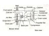 Wiring Diagram Of Window Type Air Conditioner How Window Air Conditioner Ac Works Working Of Window Ac