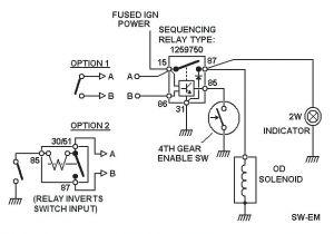 Wiring Diagram Starter Motor Boat Starter solenoid Wiring Wiring Diagrams for