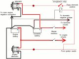 Wiring Diagram Starter Motor ford Starter Relay Wiring Pits Wiring Diagram Operations
