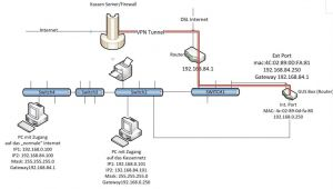 Wiring Diagrams Give Information About Adsl Home Wiring Diagram Schema Diagram Database