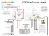 Xantech 789 44 Wiring Diagram Xantech 789 44 Wiring Diagram Fresh Mitsubishi E500 Manual Wire