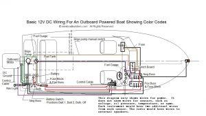 Yacht Wiring Diagram Boat Schematics Wiring Diagram