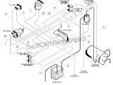 Yamaha G16 Golf Cart Wiring Diagram Gas Wiring Diagram Wiring Diagram