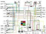 Zongshen 250 atv Wiring Diagram Kinroad 250 Wiring Diagram Wiring Diagram Compilation