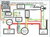 Zongshen 250 atv Wiring Diagram Zongshen 250cc Wiring Diagram Full Size Of Rm Wiring Diagram Cc